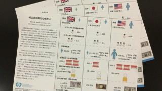 イギリス、日本、アメリカの歯科矯正事情の比較