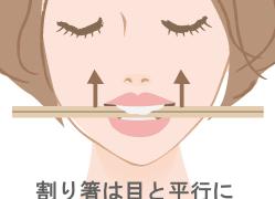 顔面の歪み・非対称について